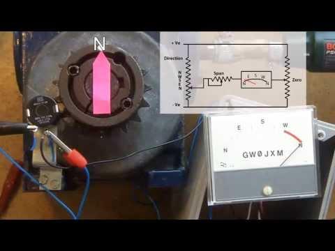 About Radio  78 part 10 setting the 'Span' & 'Zero' controls