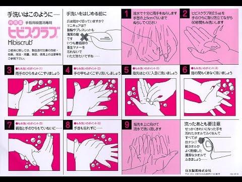 วิธีล้างมือขั้นเทพ!! รู้จักการล้างมือ 7 ขั้นตอน และ 5 moment