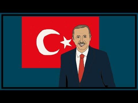 Turkish Football's Economic Crisis