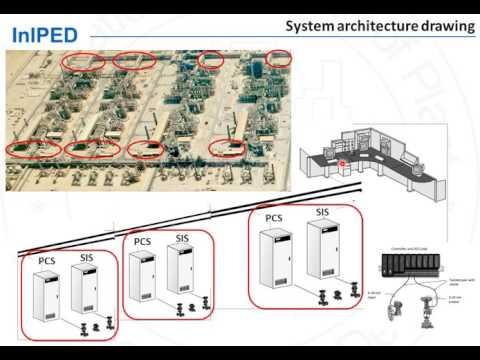 Instrumentation & Automation