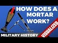 [Weapons 101] How does a Mortar work