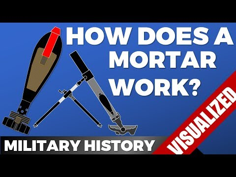 [Weapons 101] How does a Mortar work?