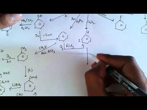 Organic Chemistry Concept Map.Organic Chemistry Road Map Youtube
