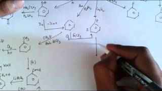 organic chemistry road map