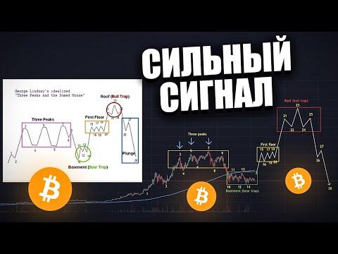 Биткоин Прогноз — ВСЕМ ХОЛДЕРАМ Нужно ПРИГОТОВИТЬСЯ! Bitcoin BTC новости аналитика цена 2021!