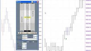 Day Trading Emini S&P with our EET Strategy: www.EminiTradingStrategies.com