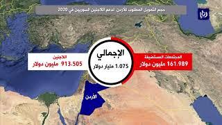 مفوضية اللاجئين:  مليار دولار تقريبا حاجة الأردن لدعم جراء اللجوء السوري للعام  2020 (21/1/2020)