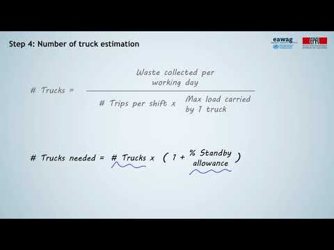 2.11 Financial Comparison Of Collection And Transport Systems
