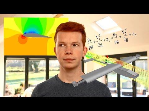 Computational Fluid Dynamic Basics