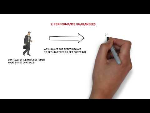 Bank Guarantee. What is bank guarantee? JAIIB LEGAL AND REGULATORY ASPECTS OF BANKING