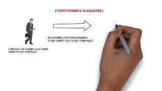 Bank Guarantee. What is bank guarantee? JAIIB LEGAL AND REGULATORY ASPECTS OF BANKING