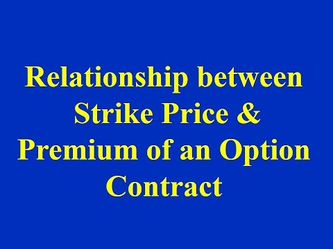 Relationship between Strike Price and Premium of an Option Contract
