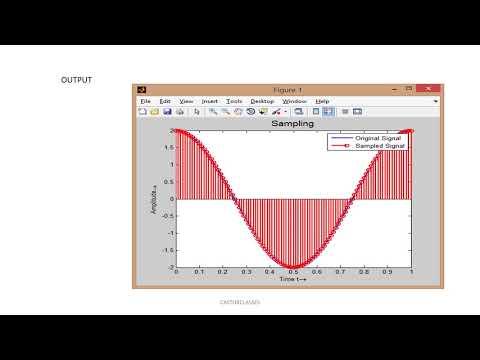 Matlab Simulation Program to implement PCM system m file