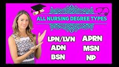 All Nursing Degree Types: LPN/LVN, ADN, BSN, APRN, MSN & NP!