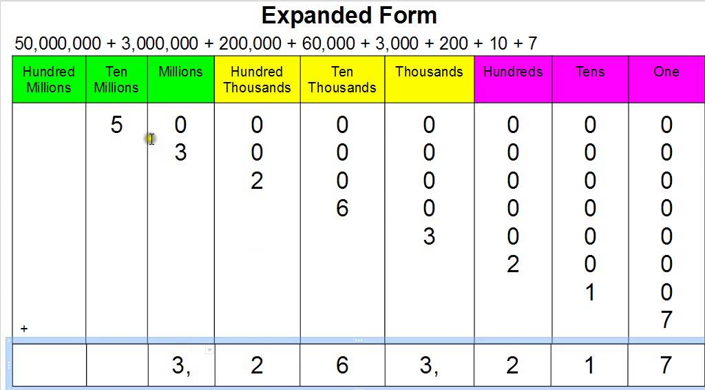 expanded form of 50  Place Value - Lessons - Tes Teach