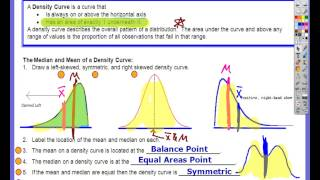 Chapter 2, Lesson #2 - Density Curves & Normal Distributions