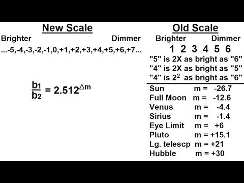 Astronomy - Measuring Distance, Size, and Luminosity (17 of 30) Apparent Magnitude
