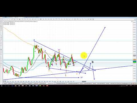 Elliott Wave Analysis of Gold & Silver as of 7th October 2017