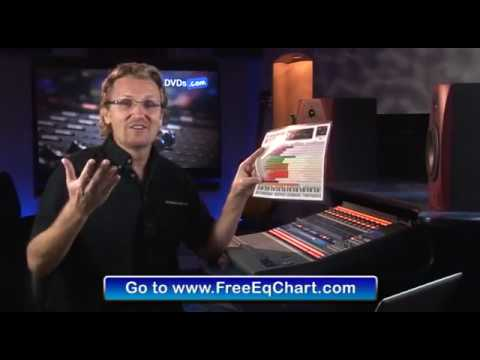 Free EQ Cheat Sheet for Musicians & Audio Engineers at http://www.FreeEqChart.com
