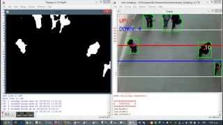 Opencv Python - People Counter