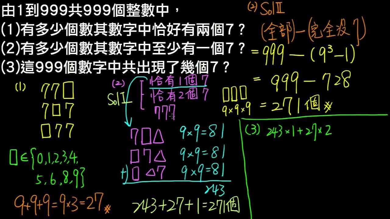 高一下數學2-1進階11分類計數的方法 - YouTube