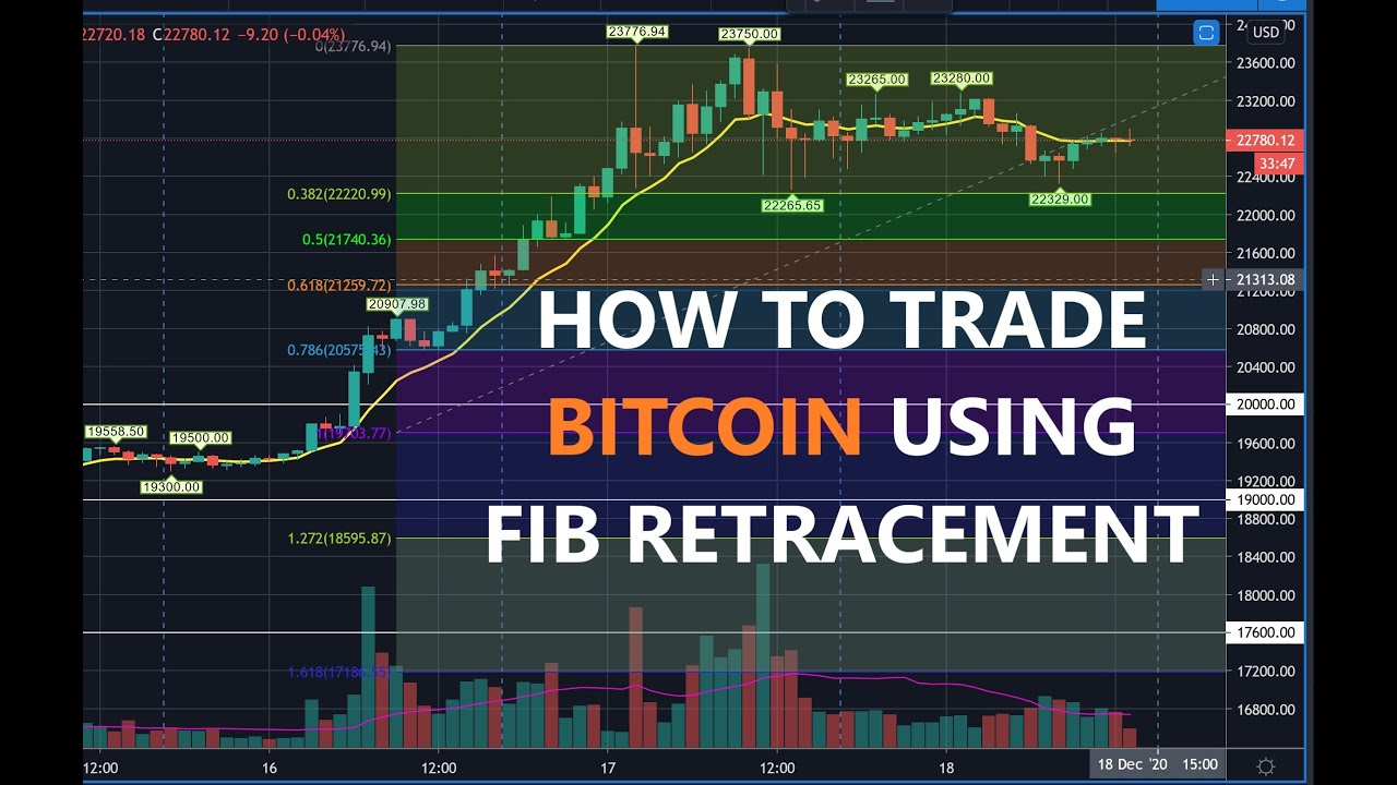 Come funziona Fibonacci nel trading finanziario: livelli, ventagli e archi