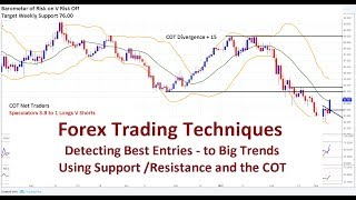 Forex Trading Techniques Best Trade Entry to Big Trends USD/JPY EUR/JPY AUD/JPY Analysis 11/03