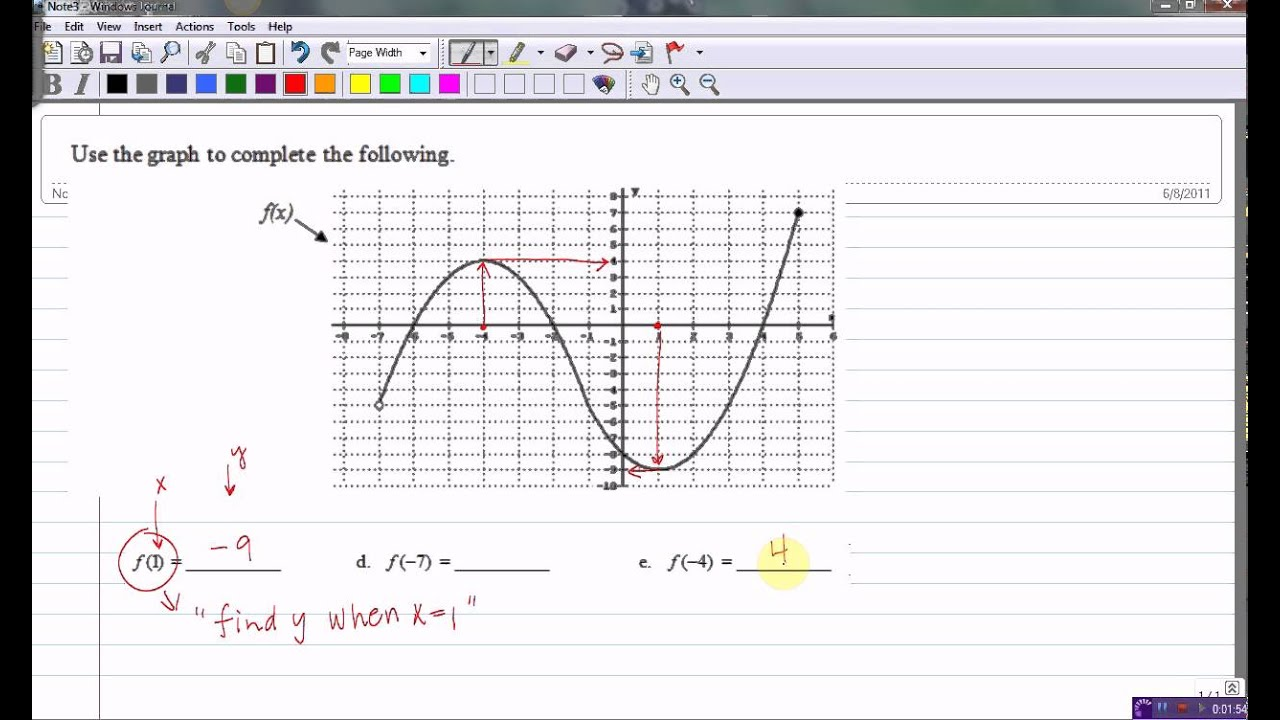 F X H F X H Calculus: Finding Function Values Given A Graph