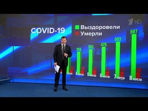 В России за