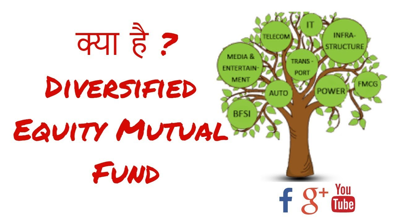 how to buy equity mutual funds