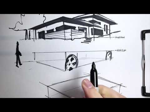 Yo! C77 Sketch: How to Choose the Right Perspective
