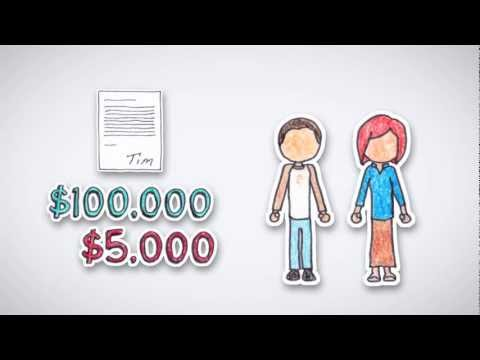 Understanding Call Options | by Wall Street Survivor
