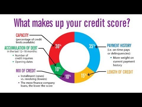 GET AN 800 CREDIT SCORE IN 45 DAYS OR LRESS 2018 SECRETS