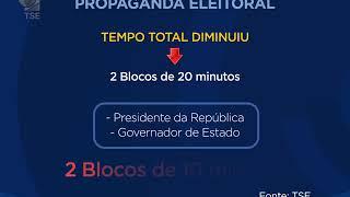 Como fica o horário eleitoral gratuito em rádio e TV nas eleições de 2018.