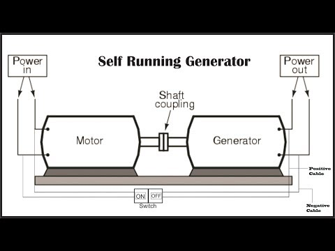 Reveal Secrets - How to Design 50KW Self Running Generator