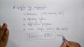 Operating System tutorial for beginners | Lec-1| Bhanu Priya