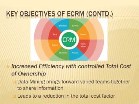 eCRM   a Trending Paradigm in the Era of Customer Relationship Management