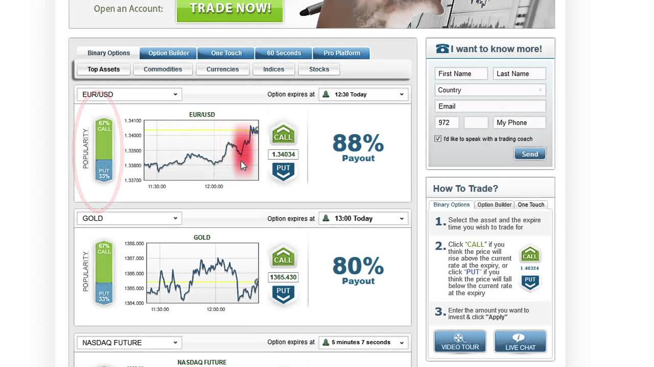 Binary options demo usa