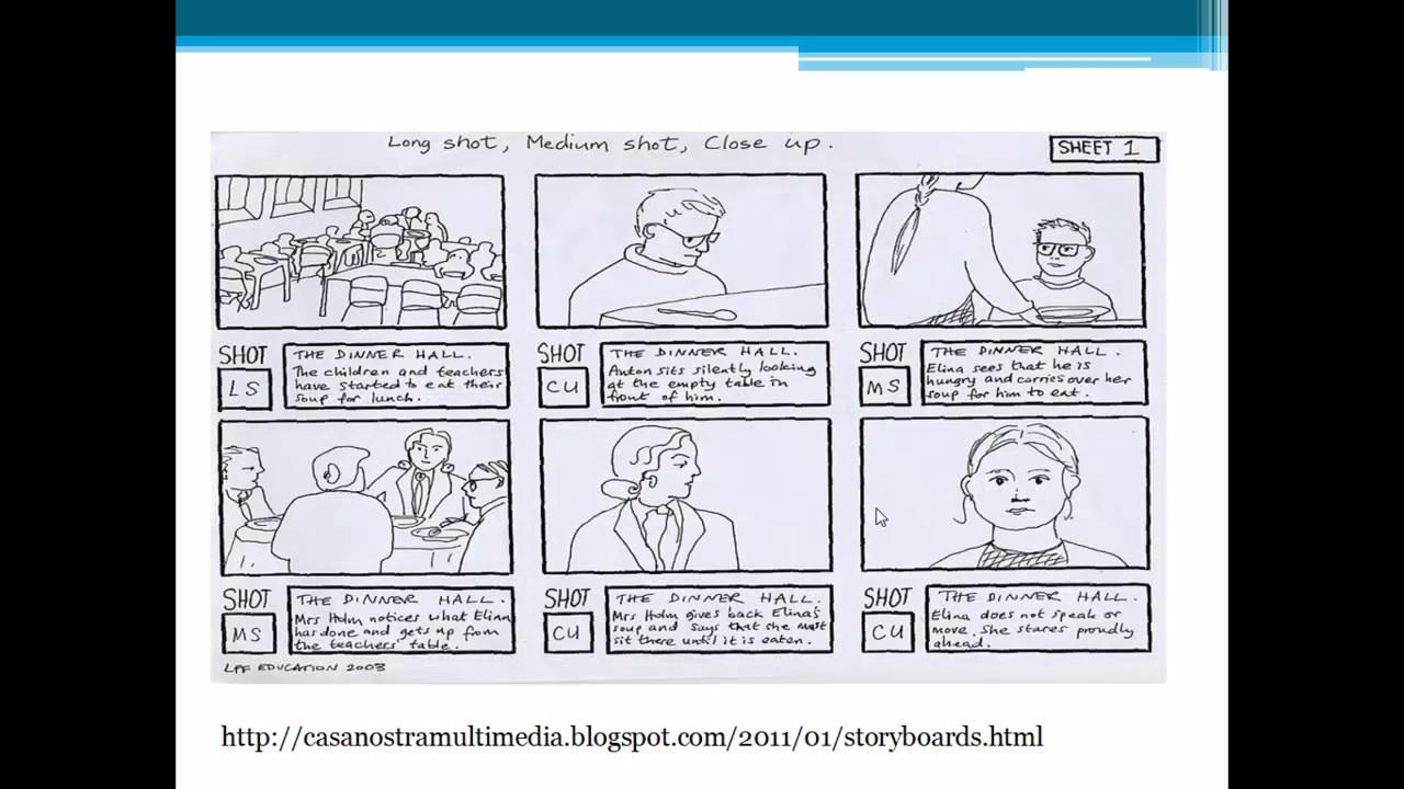 Module 3 3 Storyboarding Storyboard Templates Youtube