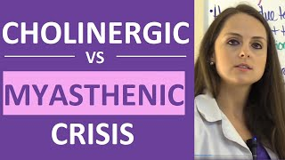Cholinergic Crisis vs Myasthenic Crisis Nursing   Symptoms, Treatment, Tensilon Test (Edrophonium)