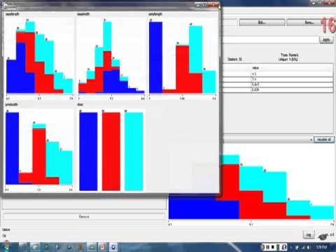 Lecture 4-1: Analyzing IRIS Data set with Weka(cc)