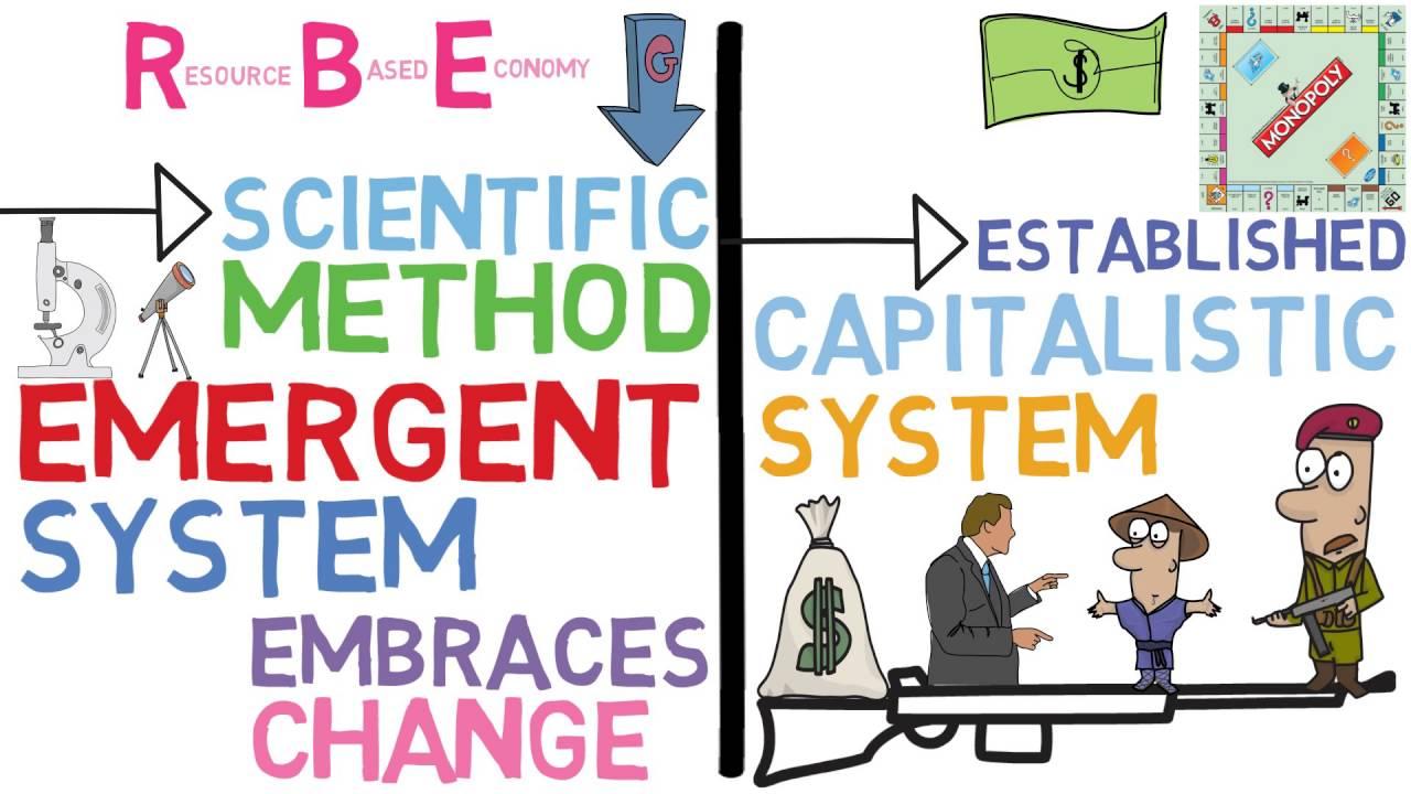 RBE vs  Monetary System 1