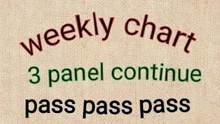 main panel chart