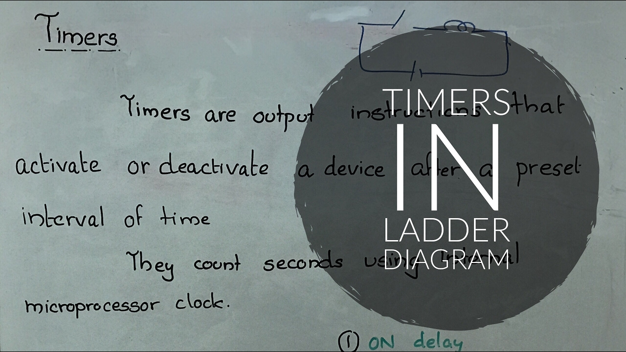 Timers ladder diagram mechatronics lectures youtube timers ladder diagram mechatronics lectures ccuart Images