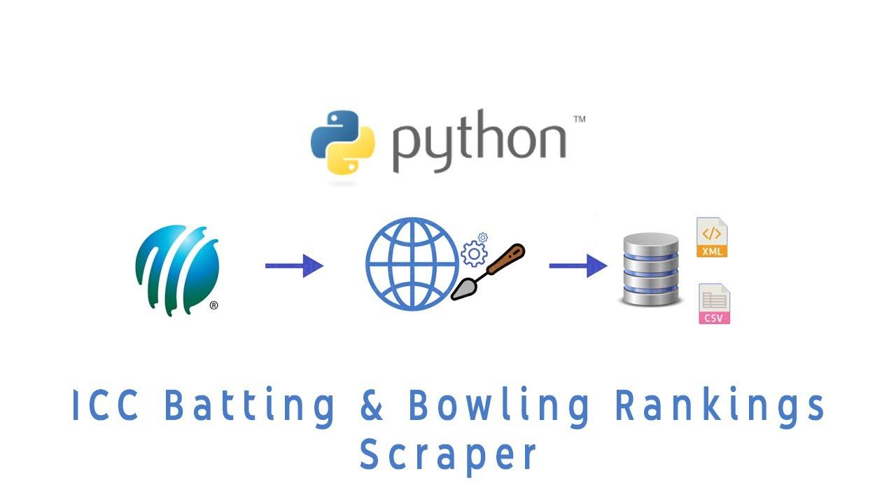 ICC Batting & Bowling Rankings Scraper | Python Web Scraper | ICC Cricket Scraper