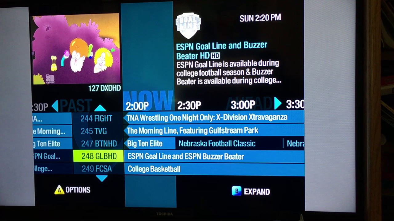 Channel Listing | Cable TV | Network and Phones | EITS