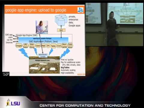 An Opening in the Clouds: Open-source Cloud Computing at UCSB