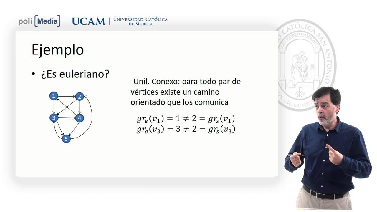 Matemática Discreta Digrafos Eulerianos Jesús Soto Youtube