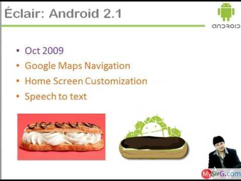 Version History of Android Hindi