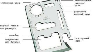 Мультитул карточка, краш-тест, применение, сравнение. Srainless steel.
